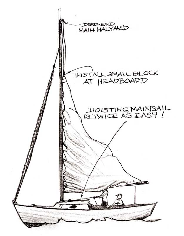 Get Sailing