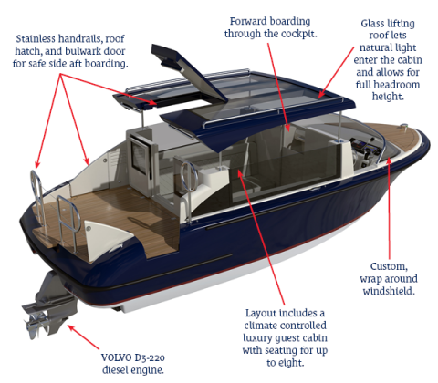 Mini Venetian Limousine Tender Under Construction at Hodgdon